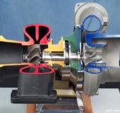 Turbosprężarka – budowa